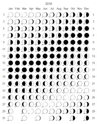 Moon Phases Calculator | www.timeanddate.com