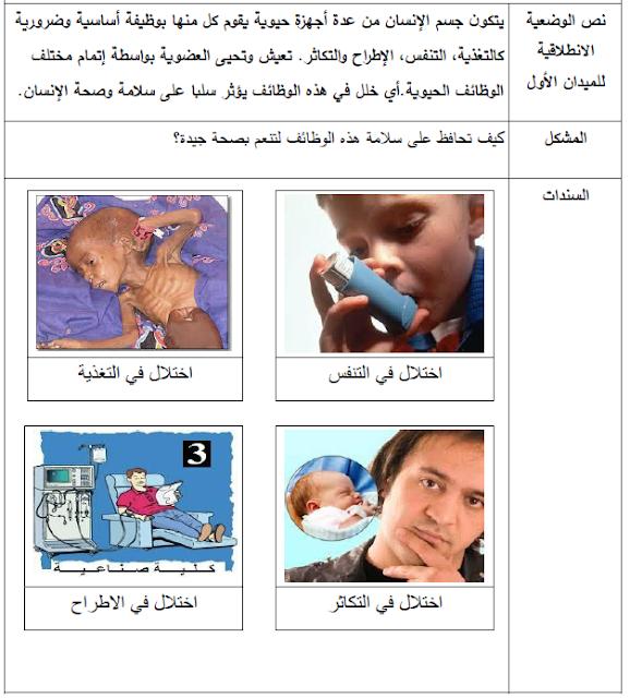 الوضعية الام و الانطلاقية للميدان الأول للسنة اولى متوسط للاستاذ خالد محمودي