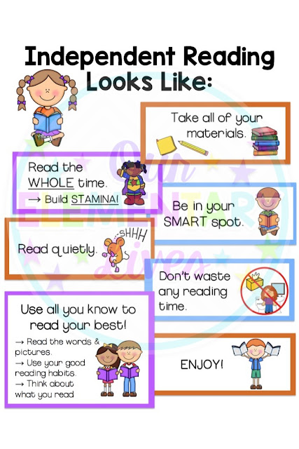 Depending on your classroom you may call it independent reading or read to self they are essentially the same thing in this product have two options also make own expectations anchor chart our elementary lives rh ourelementarylives