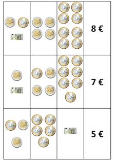 Atelier sur la monnaie - compter la somme représentée sur l'image