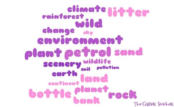 Word cloud of nature for the B1 exam