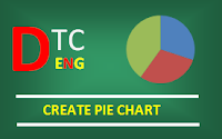 Pie Chart With PHP MySQL on Bootstrap by using HighCharts