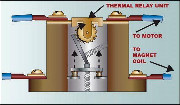 solar power battery wiring diagram windlass melting pot relay for thermal overload - eee community