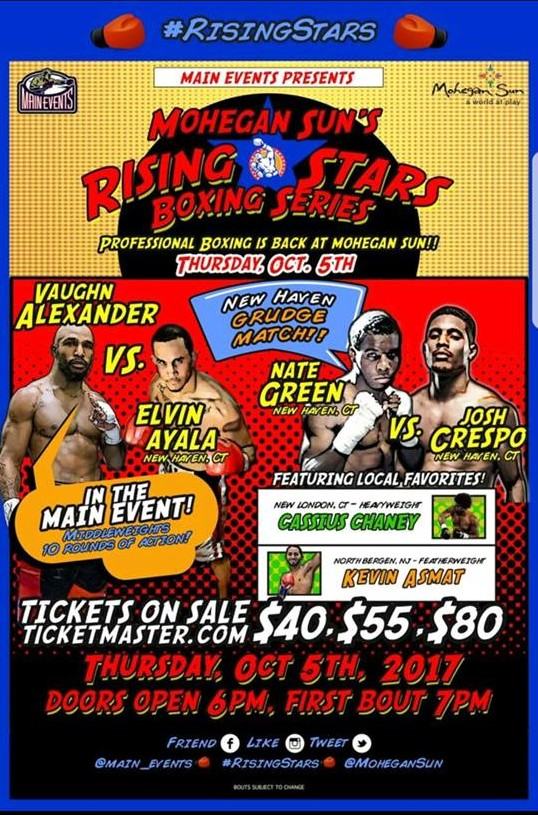 KO Fantasy Boxing: #RisingStars Results from Ringside @Main_Events