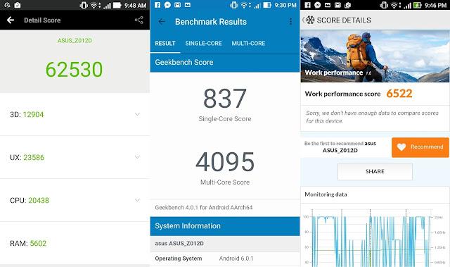 ASUS ZenFone 3 Benchmark Scores