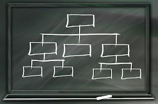 Planejamento Estratégico - Dicas Marketing - Marketing Digital
