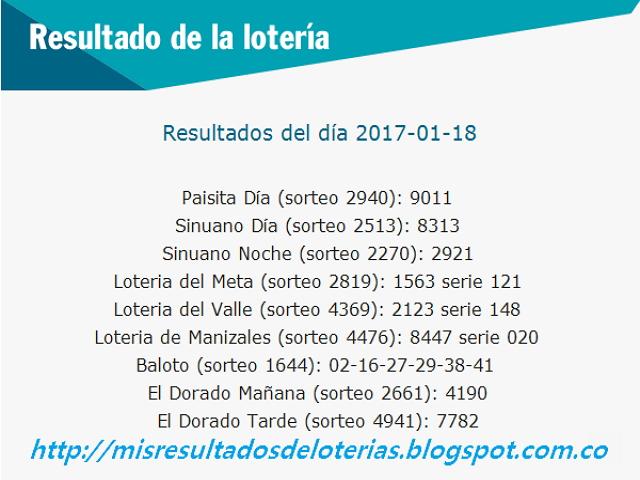 Loterias de Hoy | Resultados diarios de la Lotería y el Chance | Enero 18 2017