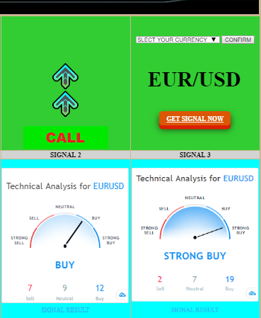 Robot Signal, Fxxtool Signal Option, Signal, Real time signal, iq option