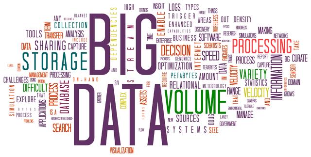 Grupos TOP do LinkedIn e Facebook sobre Big Data e Ciência de Dados
