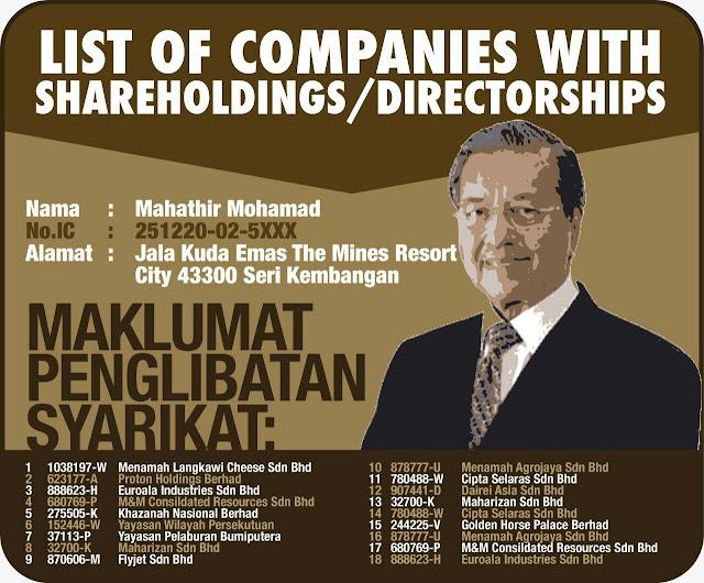 Lihat Jumlah Kekayaan Anak-Anak Tun Dr. Mahathir Yang Kita Tak Tahu
