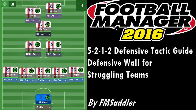 FM16 5-2-1-2 Tactic: Defensive Wall for Struggling Teams