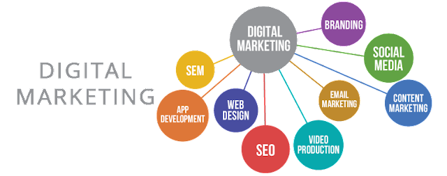 Four Fantastic Tips for Effective Digital Marketing Campaign in 2018
