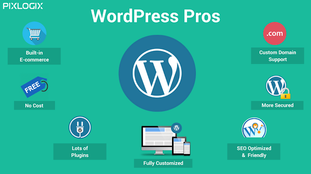 Wordpress Pros Why Wordpress is better website platform