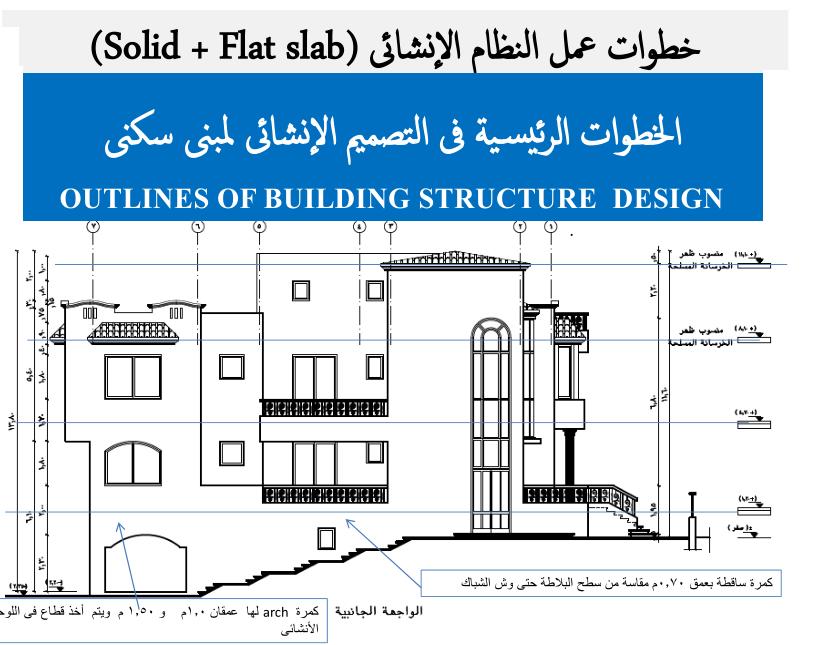 شرح الخطوات الرئيسيه للتصميم الانشائى لمبنى سكنى مجلتك المعمارية