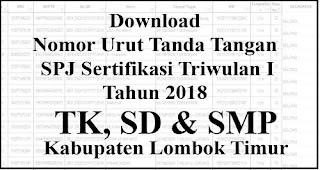 Nomor Urut Tanda Tangan SPJ TK, SD dan SMP Triwulan I 2018