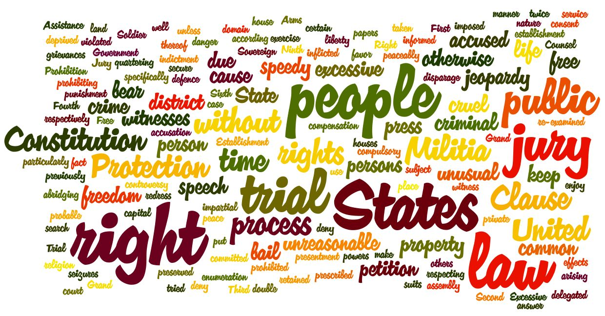 here is your sample essay on the constitution of