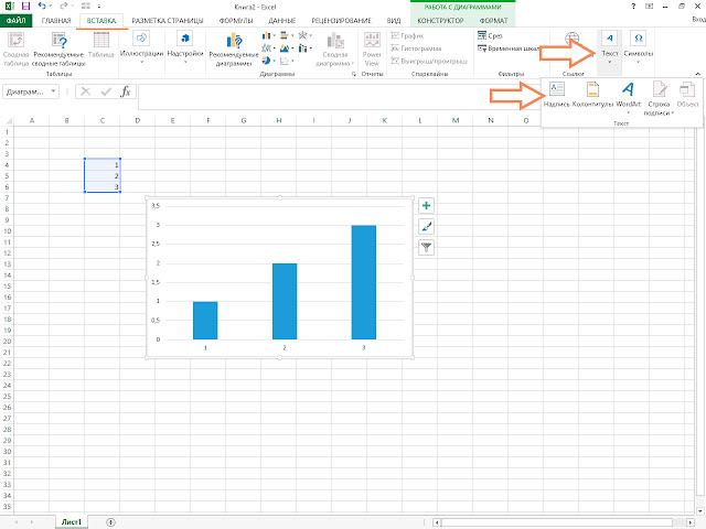 Как добавить текст на диаграмму в Excel