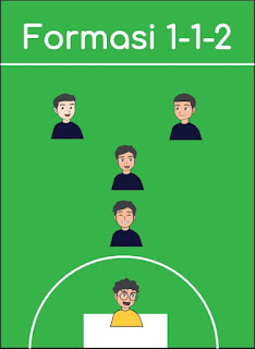 formasi futsal 1-1-2