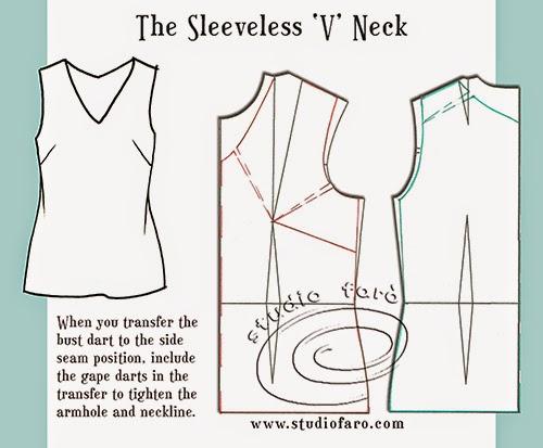 helen joseph armstrong pattern making pdf