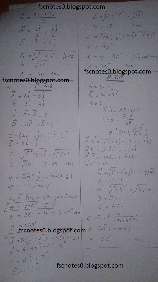 F.Sc ICS Notes: Physics XI: Chapter 2 Vectors and Equilibrium Numerical Problems Asad Hussain 1