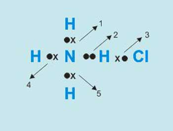 Pembahasan Soal SBMPTN Kimia Jenis Ikatan Kimia