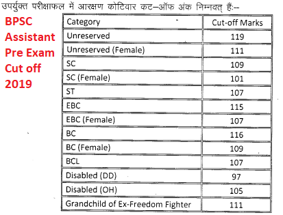 BPSC Assistant Result 2019 & Cut off marks Available