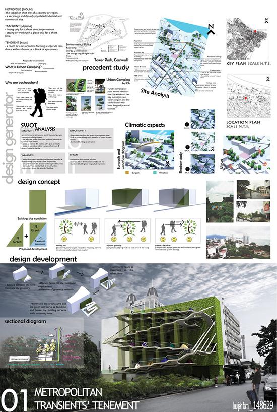 model mendesain panel presentasi desain arsitektur