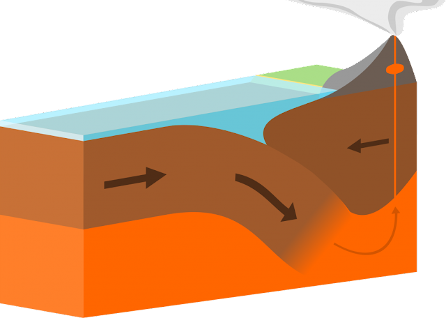 Sources and Sinks: Tectonics trigger Earth's ice ages
