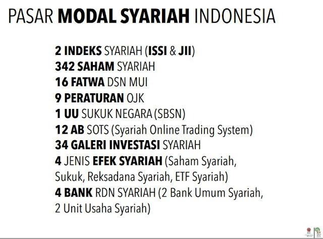 Rating: channel telegram saham indonesia