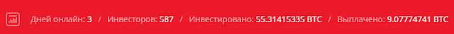 britbit.biz обзор