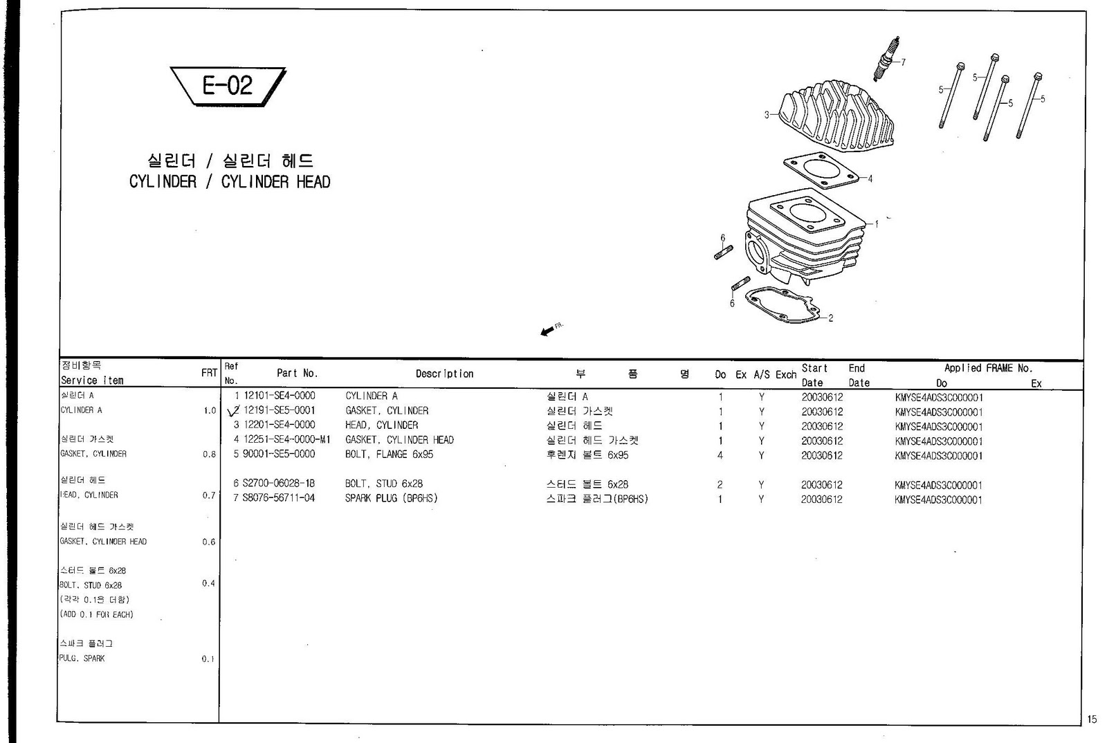 Eicma Daelim 50cc Parts Manuals For Mrp