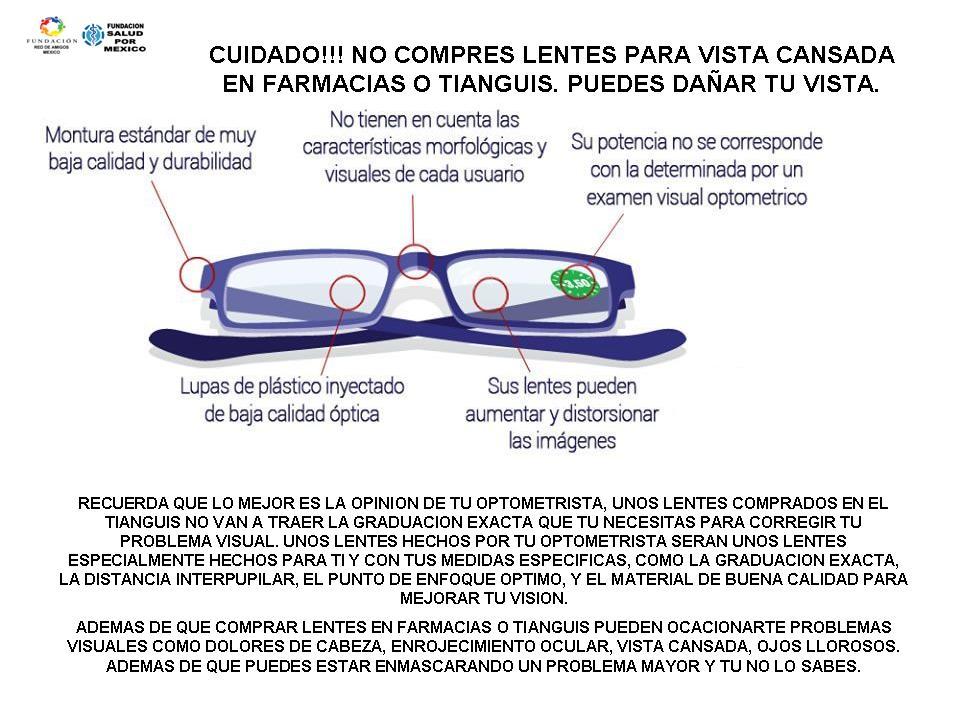Farmacia lentes de