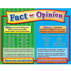 Free Resources for Teaching Fact vs Opinion