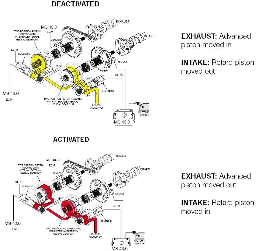 bmw 4 series user wiring diagram uk