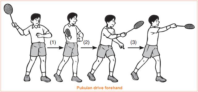 Pukulan drive forehand - Jenis-Jenis Pukulan Bulu Tangkis