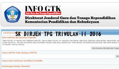 SK Penerima Tunjangan Sertifikasi Guru Sudah Keluar