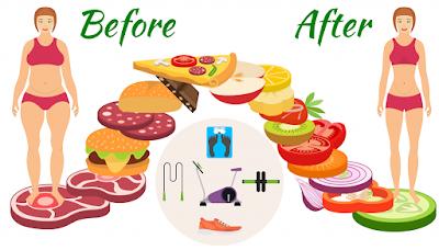 Weight Loss Green Store Tea Diet Plans