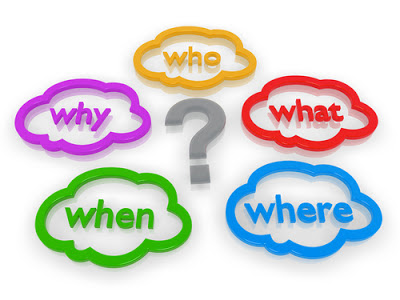 What is Market Research? How It Helps Organization to Perform Well?