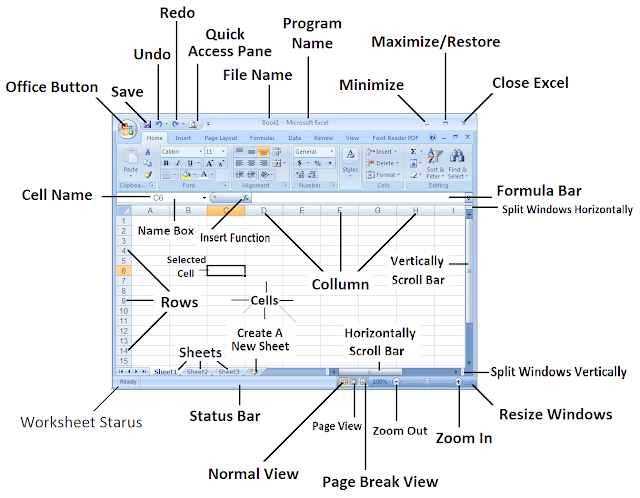 Learn excel in hindi definition of ms excel window in hindi ccuart Choice Image