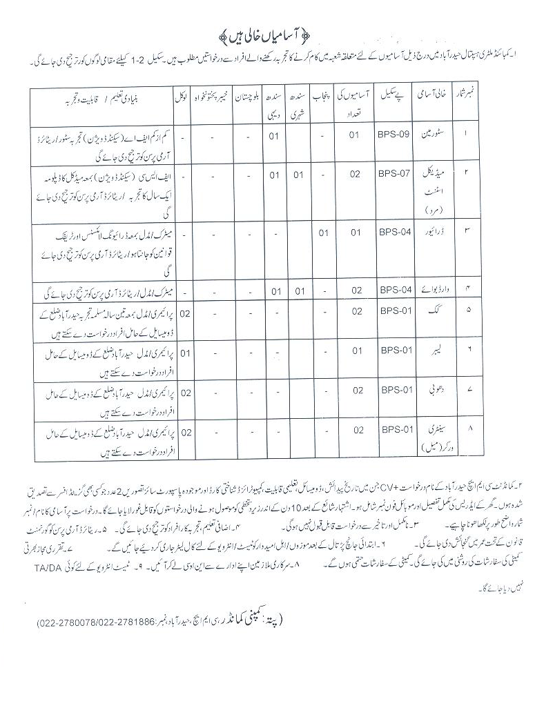 Combined Military Hospital CMH Hyderabad Jobs 2018