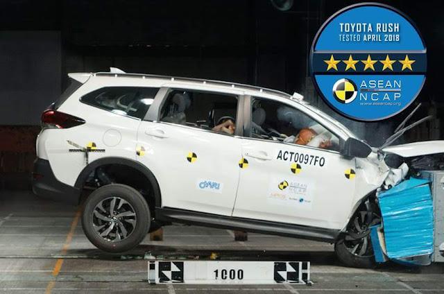 Toyota Rush 7 chỗ phiên bản 2018 đạt an toàn 5 sao của ASEAN NCAP ảnh 2