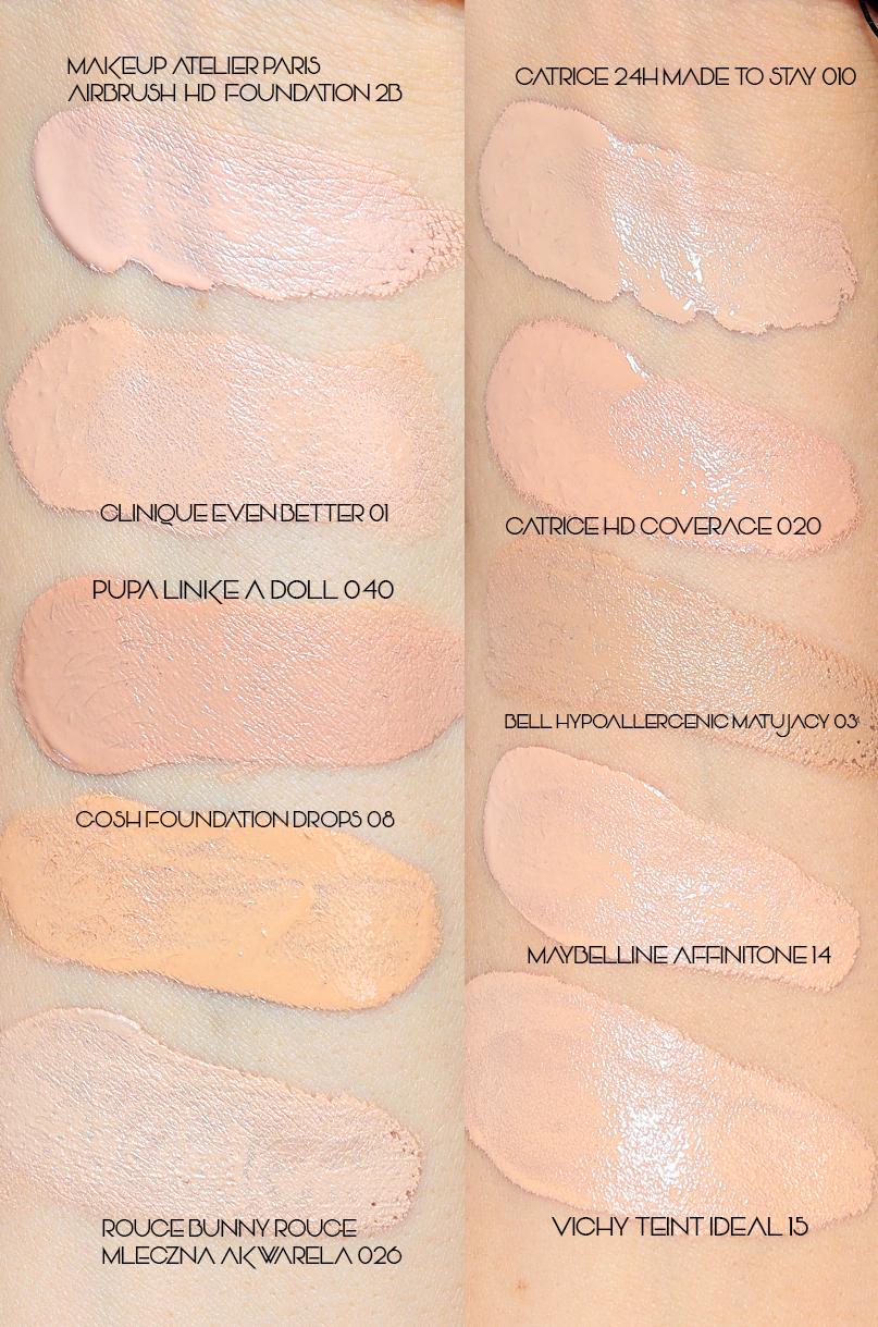 Alina Rose Blog Kosmetyczny Lekkie PodkŁady Na Lato Dla