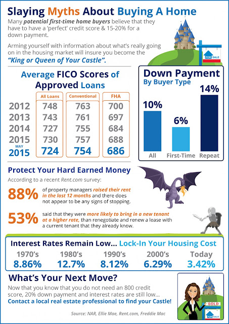 You don't need perfect credit or a big down payment to buy a home