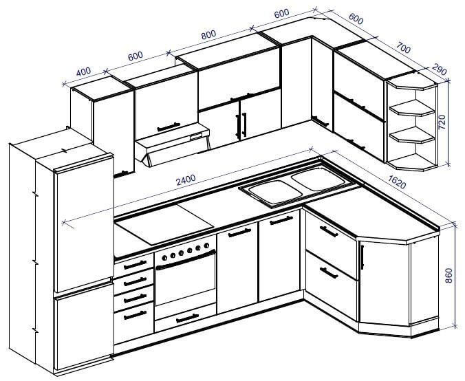 Standard Kitchen Dimensions And Layout