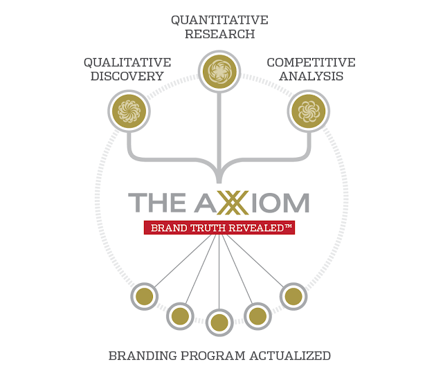 Axiom Receives 12 AMA Crystal Award Nominations | Axiom Creative Energy
