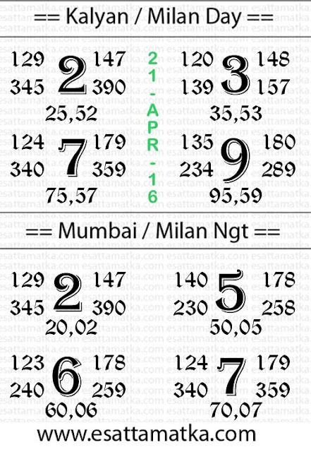 Matka Result Live - Satta Matka Kalyan Matka {{ 21-April-2016 }}