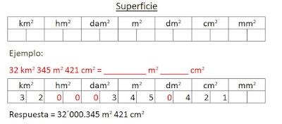El sprint final unidad 10 mates medidas de superficie - Pasar de metros a metros cuadrados ...