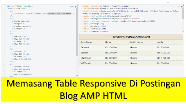 Table Responsive