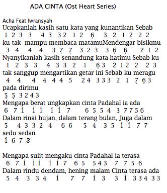 Not Angka Pianika Lagu Acha Ft Irwansyah Ada Cinta (Ost Heart Series)