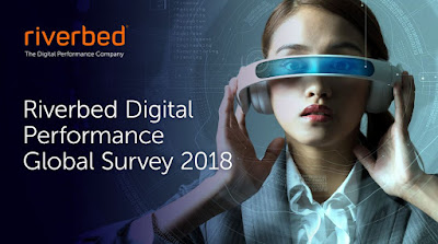 Source: Riverbed. Cover of the Riverbed Digital Performance Global Survey 2018.